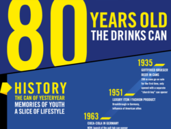 WE PROUDLY PRESENT: 80 YEARS OF BEVERAGE CANS