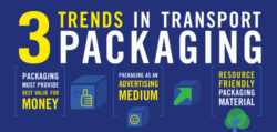 Grafik: 3 trends in transport packaging